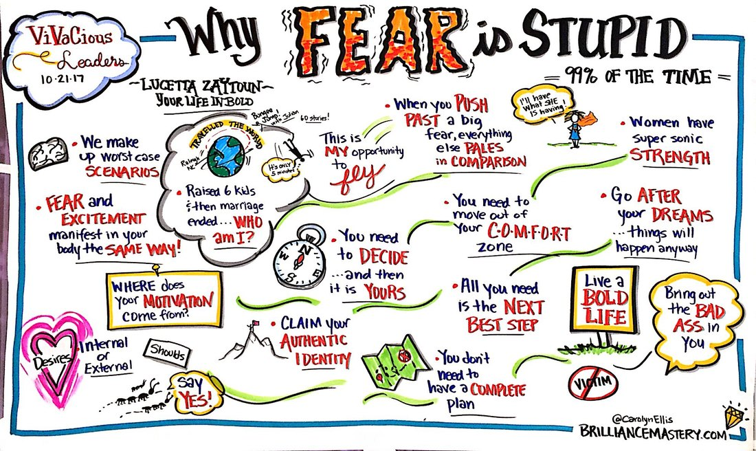 Why Fear Is Stupid 99% Of The Time!